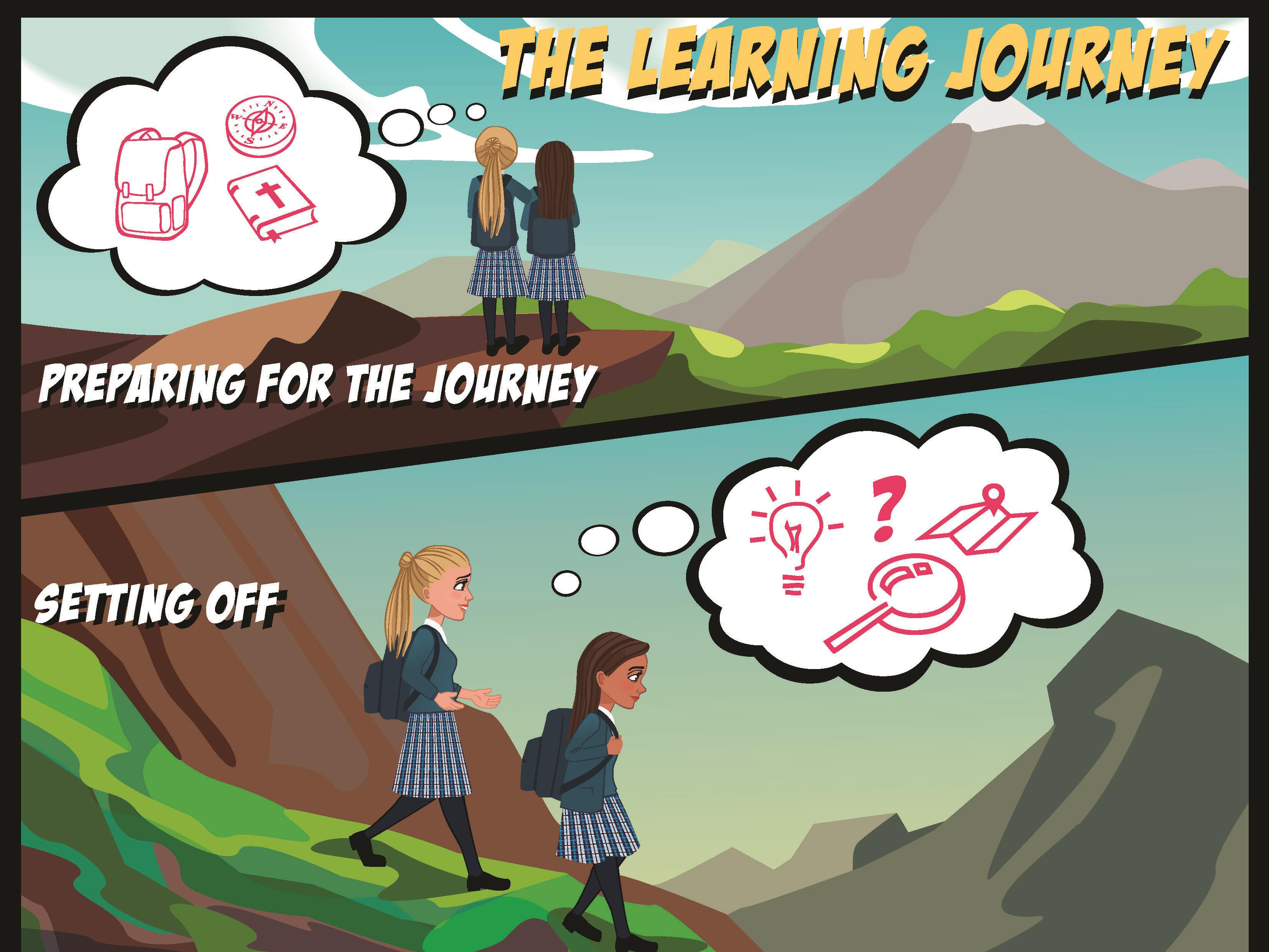 Learning Journey Ver6